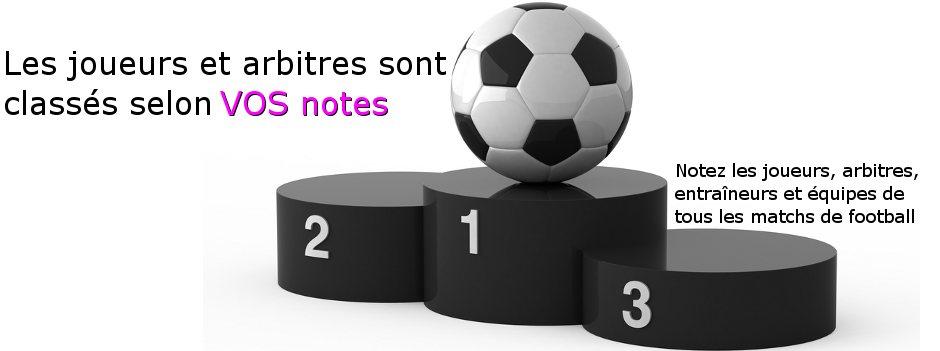 Notes de match, classement des joueurs